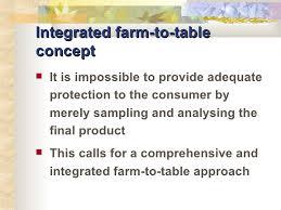 Sample Litigation Paralegal Resume by 2006 Assuring Food Safety And Quality En Ppt