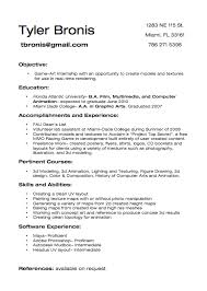Makeup Artist Resume Templates Free Custom Analysis Essay Writers Websites For University Cover Letter