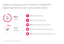 s shopping the rise of comparison shopping on mobile which one s best moments