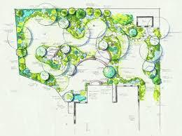 Image Free Garden Design Software Mac Home