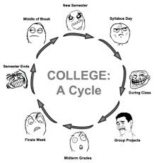 First Day Of College Meme - 9 memes that perfectly sum up going back to college after winter break