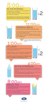 Challenge Water Fail Best Times Of Day To Drink Water Infographic Water Sources