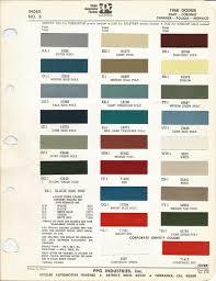 1968 dodge charger car paint colors urekem paints