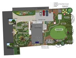 permaculture design plan 1s211 summit ave oakbrook terrace il