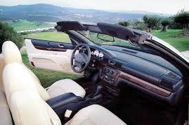 2004 Chrysler Sebring Convertible Interior Chrysler Sebring On Car Magazine Reviews Ratings News