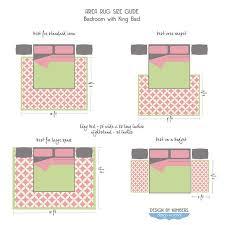 Incredible Common Area Rug Sizes Common Area Rug Sizes Dining Room - Dining room rug size