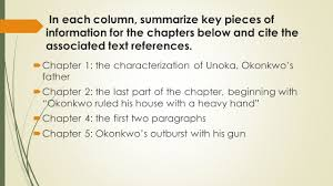 quotes about unoka things fall apart things fall apart by chinua achebe pov crj an anthropological