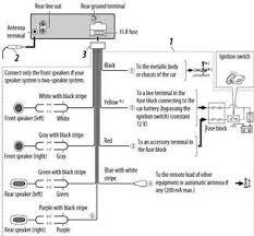 jvc kd sr81bt color code diagram fixya