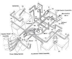 1982 club car 36 volt wiring diagram wiring diagram and