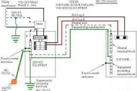 captivating garage electrical wiring diagrams gallery wiring