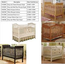 Jardine Convertible Crib Recall Jardine Recalls Another 96 000 Cribs Sold By Babies R Us