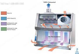 lab hood exhaust fans air extraction fume hoods fume hood exhaust fans lab air