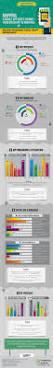1557 best infographics dataviz images on pinterest data