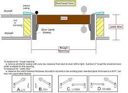 Rough Opening For 30 Inch Interior Door Top Rough Opening For Exterior Door With 20 Images Home Devotee
