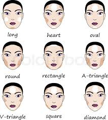 contour best make up for diffe types of woman 39 s face vector set of diffe forms