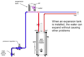 water heater plumbing diagram circulation of water in modified