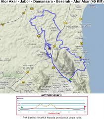 Kbcc Map Penonton Kuantan Mountain Bike Challenge 2011