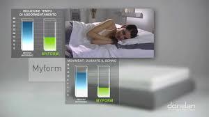 materasso memory pro e contro materasso in memory pro e contro vendita materassi e reti