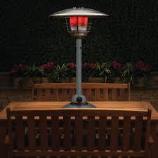 gas patio heater reviews alva home facebook