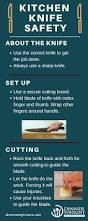 Guide To Kitchen Knives by Kitchen Knife Safety Dinner Tonight
