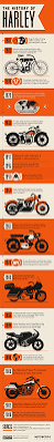the 25 best harley davidson history ideas on pinterest harley