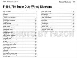 2005 ford f750 fuse box wiring amazing wiring diagram collections