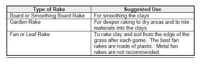 Types Of Garden Rakes - baseball field maintenance a general guide for fields of all levels