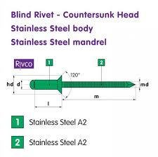 Stainless Steel Blind Rivets Fastenerdata Rivco Blind Rivet Countersunk Head Stainless Steel