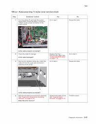 lexmark x x792 7562 service manual