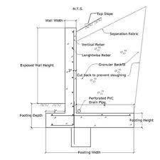 best 25 retaining wall cost ideas on pinterest retaining wall