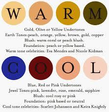 color wheel for makeup artists makeup color wheel for hazel search color colours