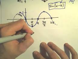graphing sine and cosine with phase horizontal shifts example 2
