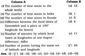 ncert solutions for class 6th social science geography chapter 2