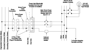 wiring diagram marine isolation transformer wiring diagram shore