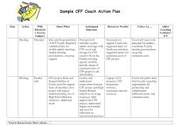 executive coaching plan template image collections templates