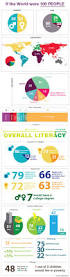 best 25 statistics ideas that you will like on pinterest