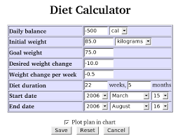 printable weight loss diet chart the hacker s diet online