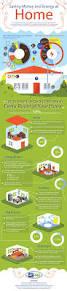 Most Energy Efficient Windows Ideas 104 Best Home Improvement Tips Images On Pinterest Energy