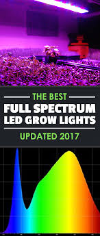 what are the best led grow lights for weed the best full spectrum led grow lights updated 2018