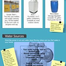 Challenge Water On Day 6 Water Water Everywhere Water Storage Challenge 72