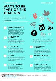 social justice digital pedagogy in the humanities mla commons