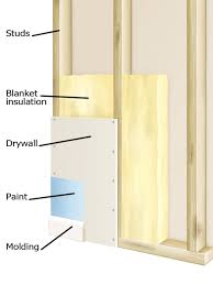 How To Soundproof Your Bedroom Door Soundproofing A Wall How Tos Diy