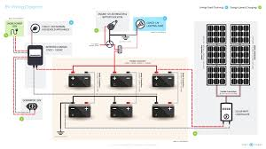 caravan solar system wiring diagram grid tie panel best of diagrams