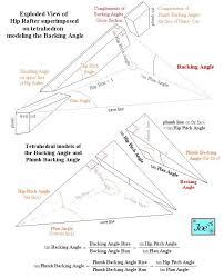 Hip And Valley Roof Calculator Hip And Valley Roof Compound Angle Formulas And Geometry Jlc