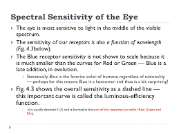 Eyes Are Sensitive To Light Color In Image And Mr Nael Aburas Outline Color Science