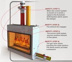 gas fireplace safety binhminh decoration