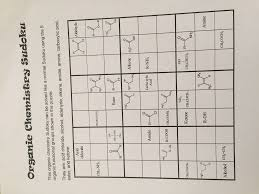 this organic chemistry sudoku can be solved like a chegg com