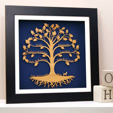 Traditional Design by Personalised Family Tree Wall Art Traditional Design By Urban