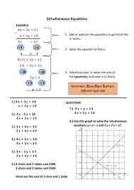 simple substitution worksheet by lauramathswilson teaching