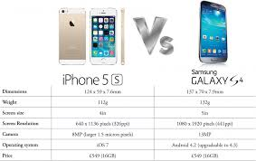 difference between iphone and android apple iphone 5s vs samsung galaxy s4